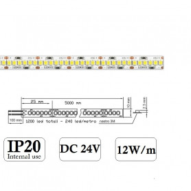 STRIP LED E DIMENSIONI2